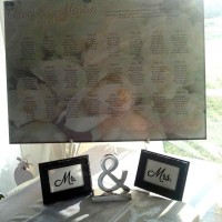 Custom, Personalized Seating for your Keepsake!